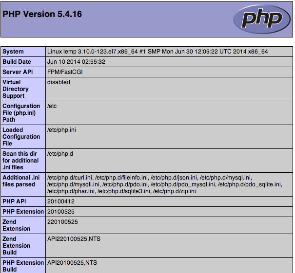 default_php_fpm